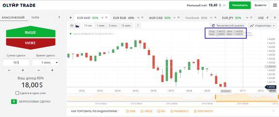 Отзывы о Альфа-Форекс банке и ПАММ счетах alfa